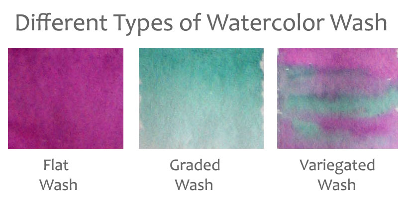 Different types of watercolor washes